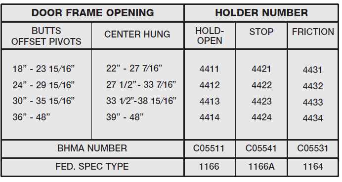 ABH Mfg 4400 Series Overhead Door Stop Sizing Chart
