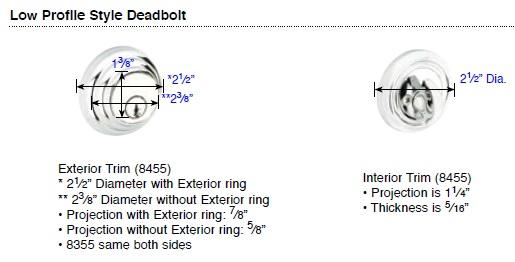 Emtek Low Profile DB Details