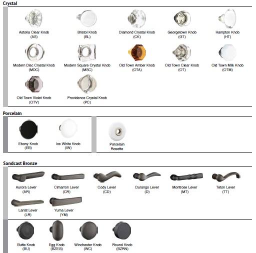 Emtek Sandcast Bronze Lever & Knob Selectionn