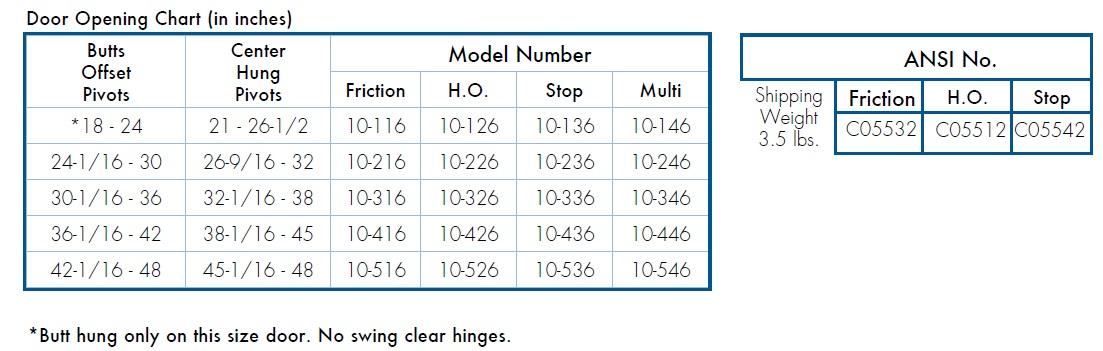 Rixson 10 Series Ordering Chart