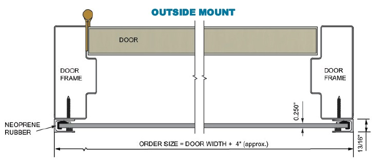 NGP Flood Shield mounting detail for Inswinging Door