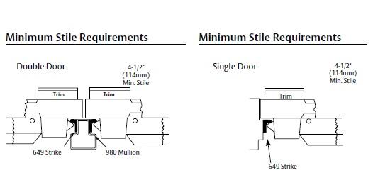 Sargent 3828 Minimum Stile Requirements