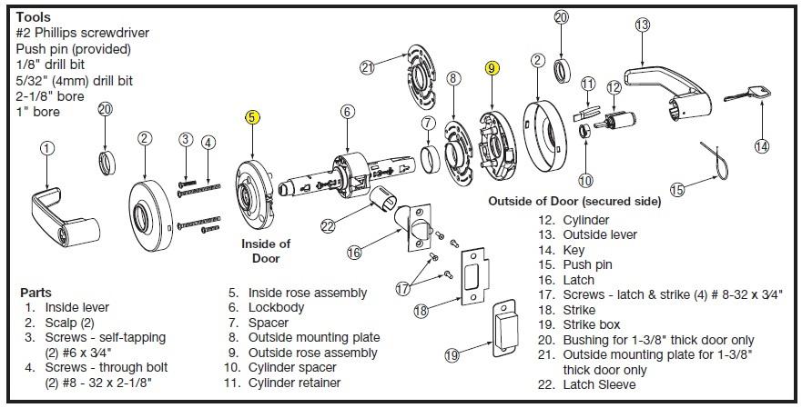 Sargent 7 Line Parts Diagram