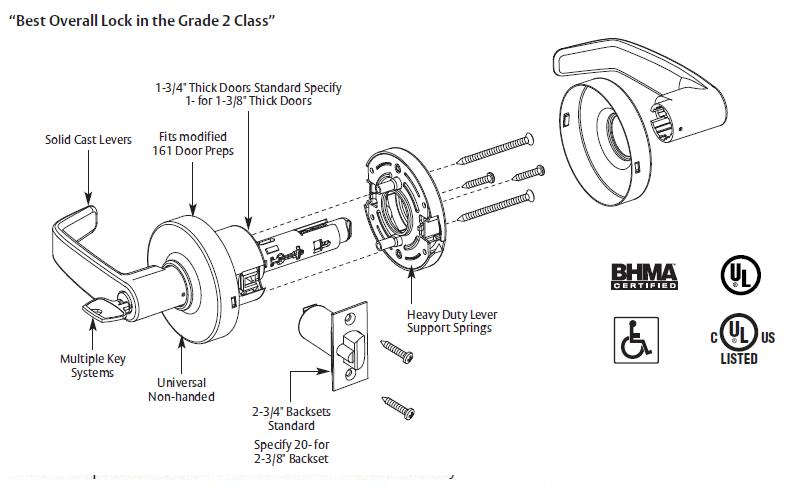 Schlage Door Lock Parts Diagram Schlage Free Engine