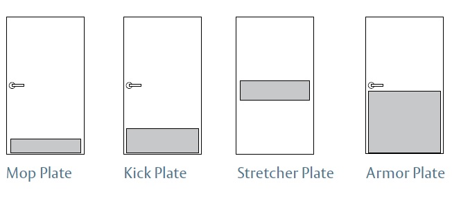 Mop Plate, Kick Plate, Stretcher Plate, Armor Plate