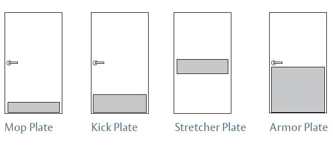 Mop Plate, Kick Plate, Stetcher Plate, Armor Plate