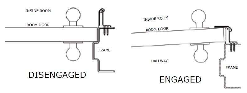 Pemko PDL Mounting Diagram