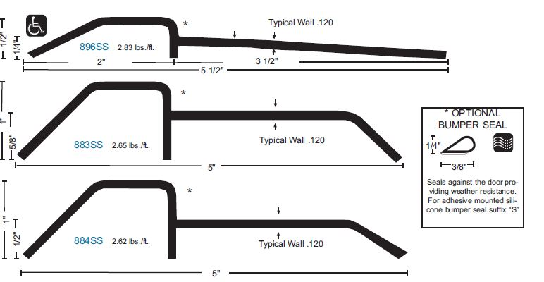 ... National Guard Products Stainless Steel Lipped Thresholds
