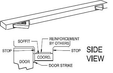 Rockwood 2672 Coordinator  sc 1 st  DoorwaysPlus! & Blog - 3 Types of Door Coordinators pezcame.com