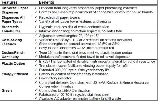 Bobrick Universal Towel Dispenser Benefits