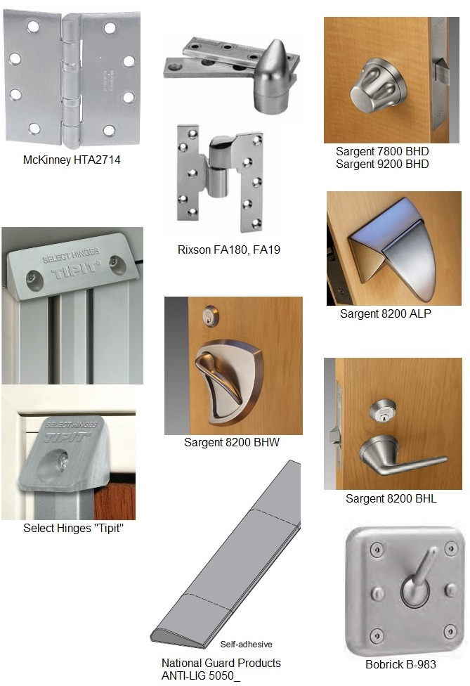 Blog Anti Ligature Door Hardware